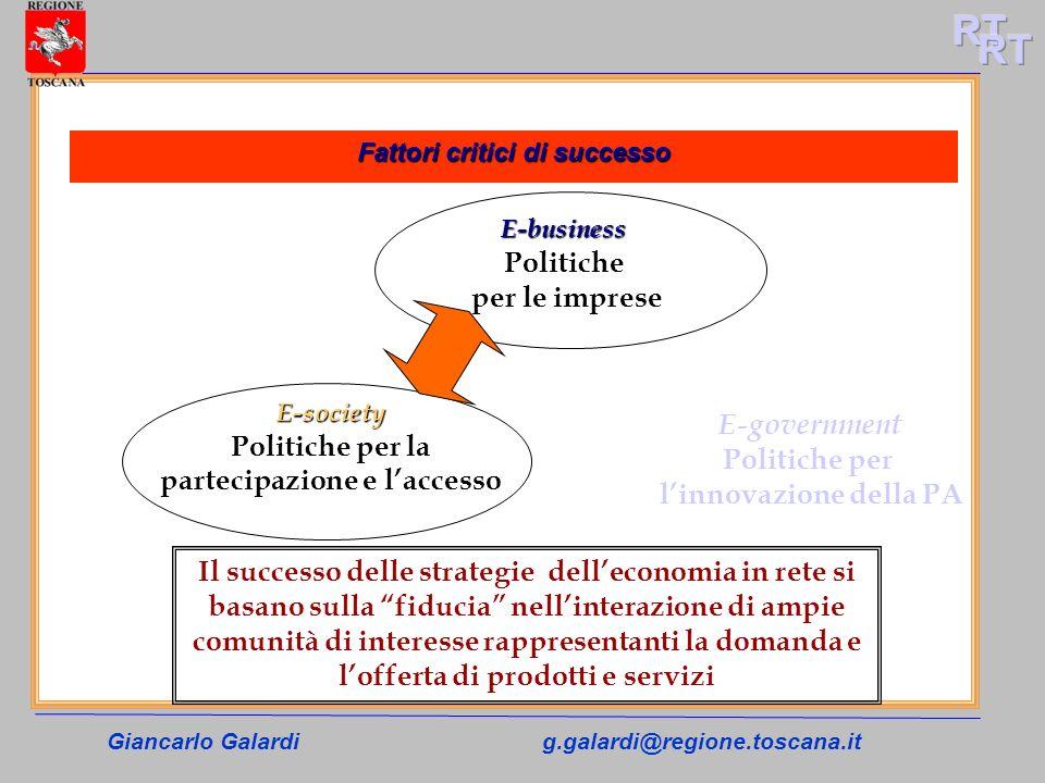 Giancarlo Galardig.galardi@regione.toscana.it Il successo delle strategie delleconomia in rete si basano sulla fiducia nellinterazione di ampie comuni