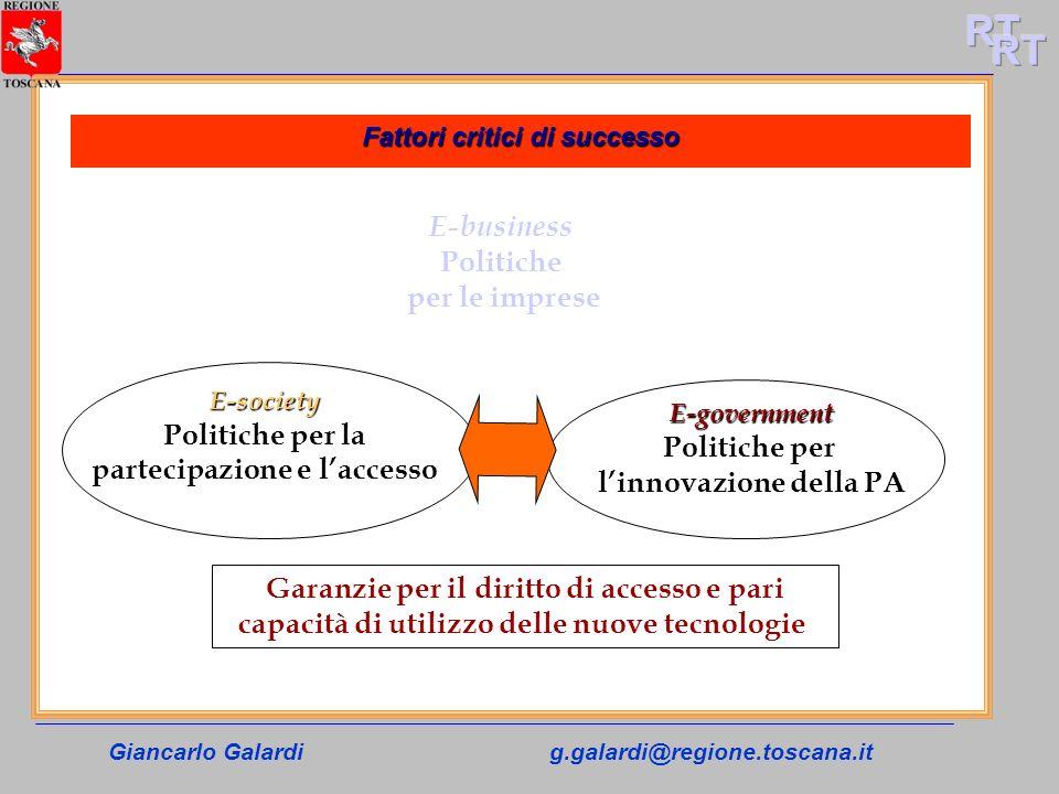 Giancarlo Galardig.galardi@regione.toscana.it Garanzie per il diritto di accesso e pari capacità di utilizzo delle nuove tecnologie. E-business Politi