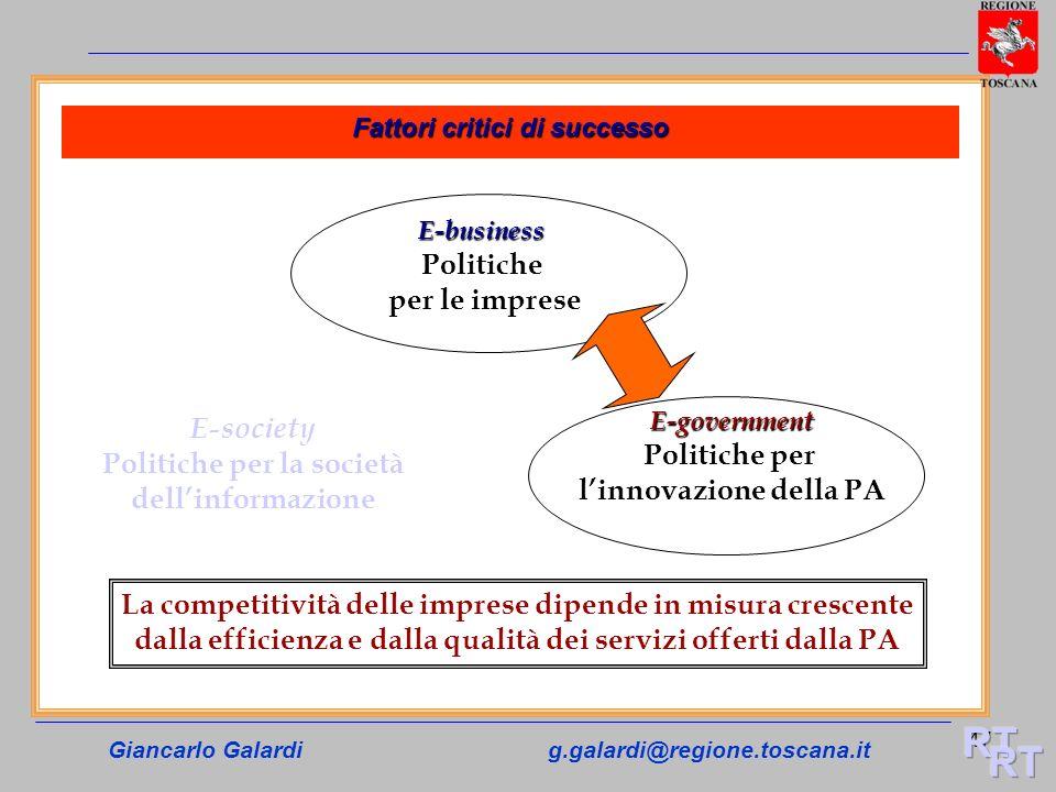 47 Giancarlo Galardig.galardi@regione.toscana.it La competitività delle imprese dipende in misura crescente dalla efficienza e dalla qualità dei servi