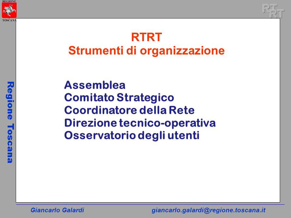 Giancarlo Galardigiancarlo.galardi@regione.toscana.it Regione Toscana RTRT Strumenti di organizzazione Assemblea Comitato Strategico Coordinatore dell