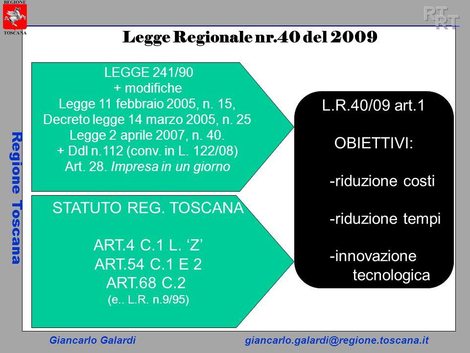 Giancarlo Galardigiancarlo.galardi@regione.toscana.it Regione Toscana LEGGE 241/90 + modifiche Legge 11 febbraio 2005, n. 15, Decreto legge 14 marzo 2