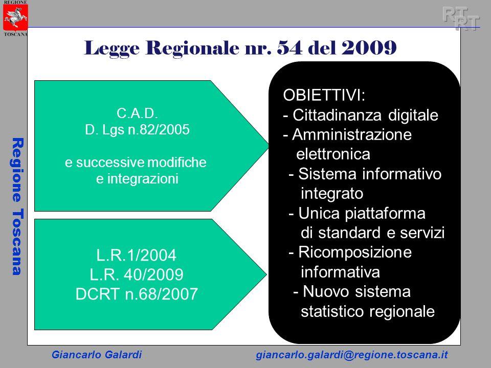 Giancarlo Galardigiancarlo.galardi@regione.toscana.it Regione Toscana Legge Regionale nr. 54 del 2009 C.A.D. D. Lgs n.82/2005 e successive modifiche e