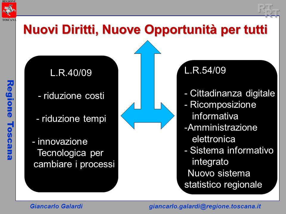 Giancarlo Galardigiancarlo.galardi@regione.toscana.it Regione Toscana L.R.54/09 - Cittadinanza digitale - Ricomposizione informativa -Amministrazione
