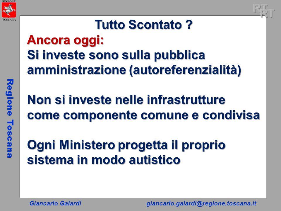 Giancarlo Galardigiancarlo.galardi@regione.toscana.it Regione Toscana Cosa fare.