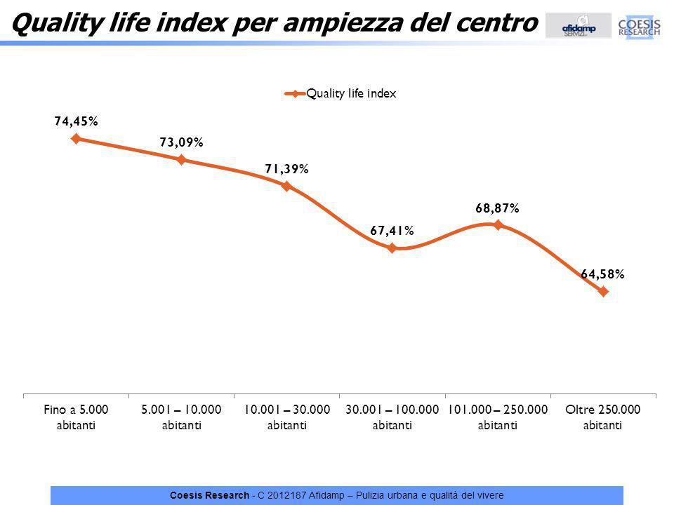 Coesis Research - C 2012187 Afidamp – Pulizia urbana e qualità del vivere Quality life index per ampiezza del centro