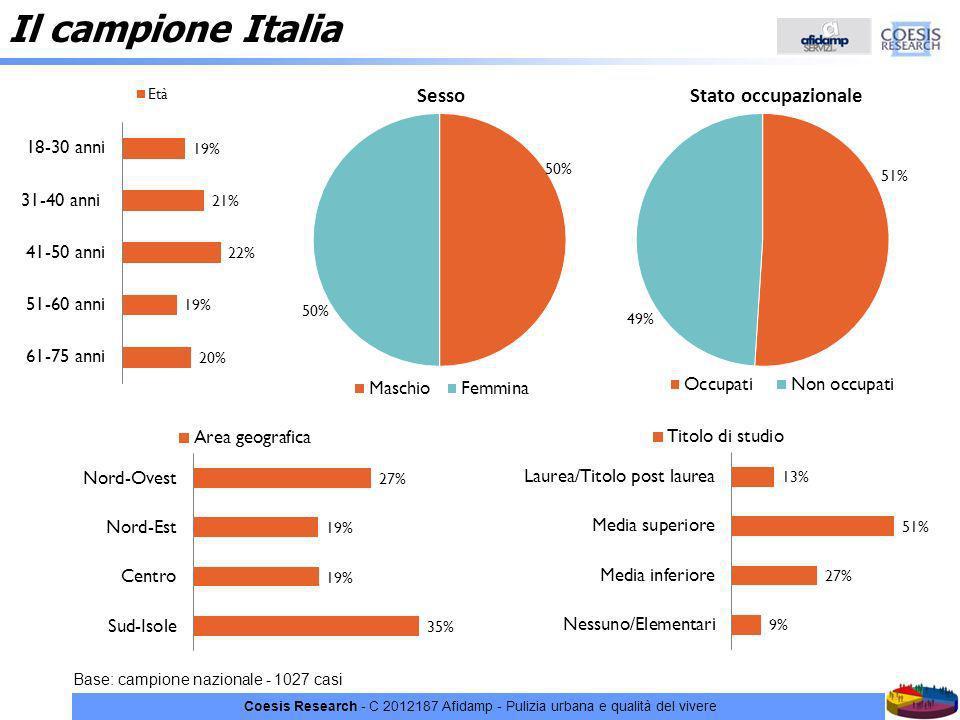 Coesis Research - C 2012187 Afidamp - Pulizia urbana e qualità del vivere Base: campione nazionale - 1027 casi Il campione Italia