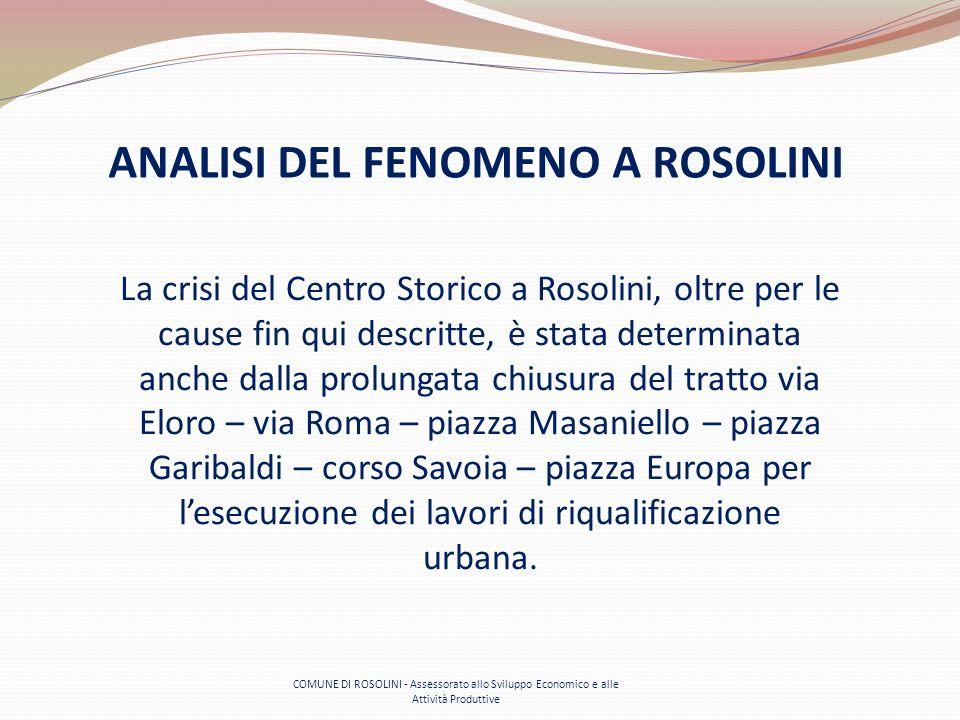 COMUNE DI ROSOLINI - Assessorato allo Sviluppo Economico e alle Attività Produttive ANALISI DEL FENOMENO A ROSOLINI La crisi del Centro Storico a Roso
