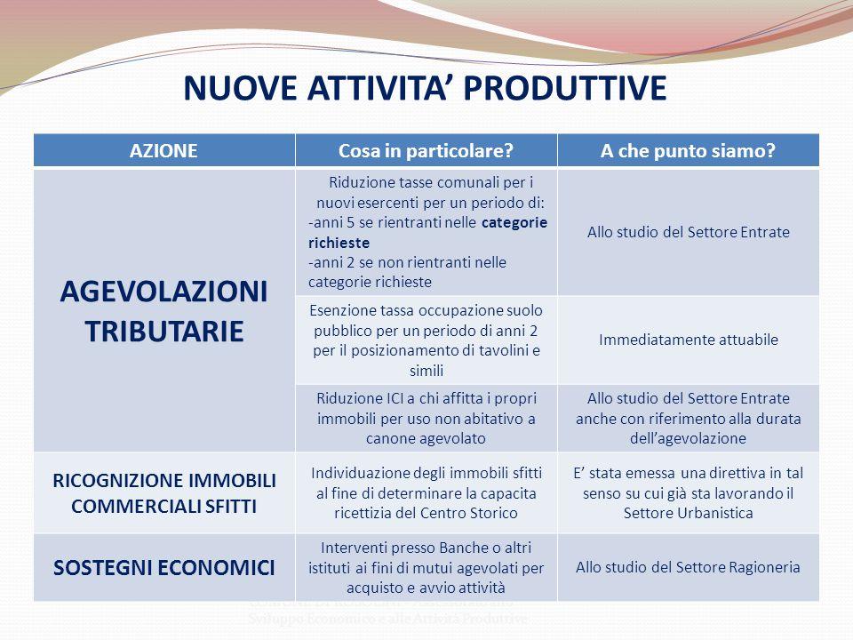 COMUNE DI ROSOLINI - Assessorato allo Sviluppo Economico e alle Attività Produttive NUOVE ATTIVITA PRODUTTIVE AZIONECosa in particolare?A che punto si