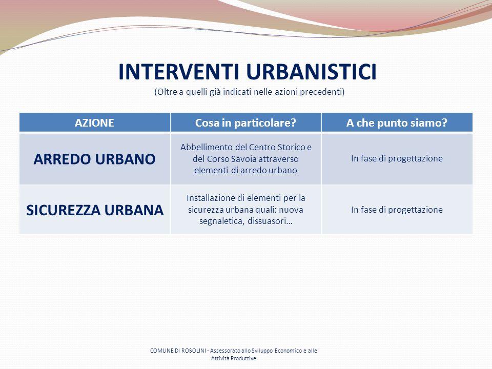 COMUNE DI ROSOLINI - Assessorato allo Sviluppo Economico e alle Attività Produttive INTERVENTI URBANISTICI (Oltre a quelli già indicati nelle azioni p