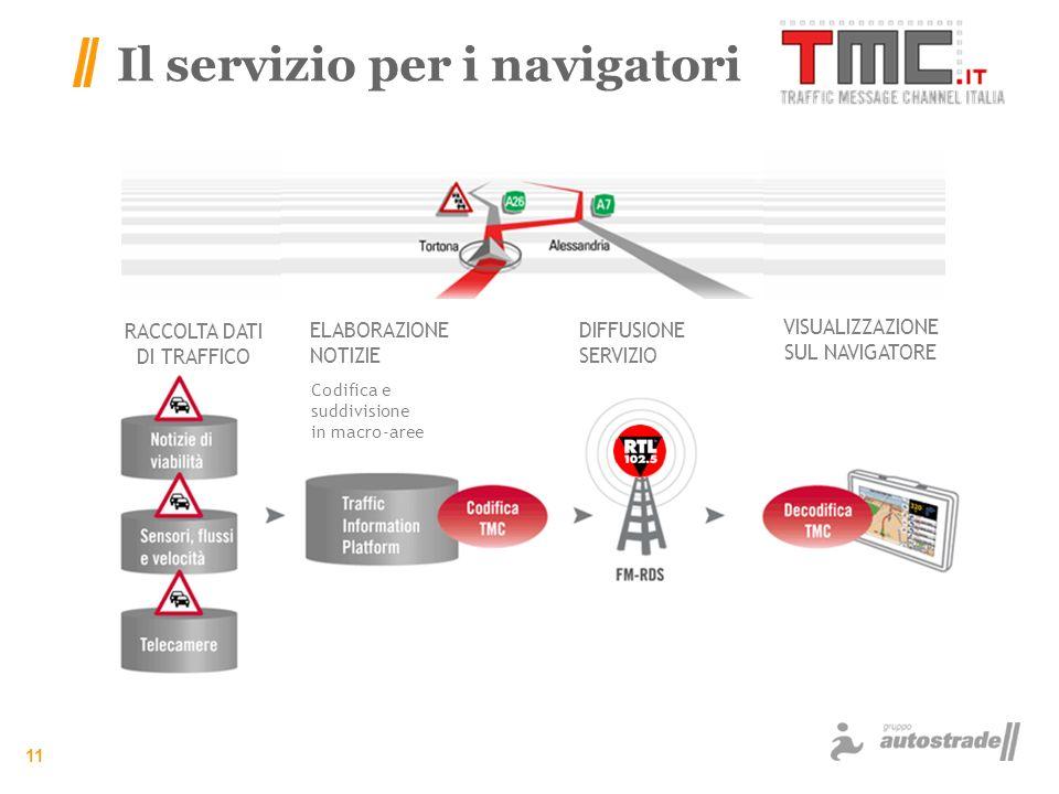 11 Il servizio per i navigatori Codifica e suddivisione in macro-aree ELABORAZIONE NOTIZIE RACCOLTA DATI DI TRAFFICO DIFFUSIONE SERVIZIO VISUALIZZAZIO