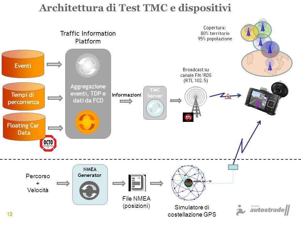 12 Informazioni Traffic Information Platform Tempi di percorrenza Aggregazione eventi, TDP e dati da FCD Eventi File NMEA (posizioni) NMEA Generator S