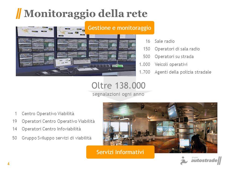 4 Monitoraggio della rete 1Centro Operativo Viabilità 19Operatori Centro Operativo Viabilità 14Operatori Centro Infoviabilità 50Gruppo Sviluppo serviz