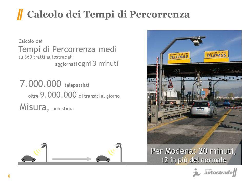 6 Calcolo dei Tempi di Percorrenza aggiornati ogni 3 minuti oltre 9.000.000 di transiti al giorno Misura, non stima 7.000.000 telepassisti Per Modena: