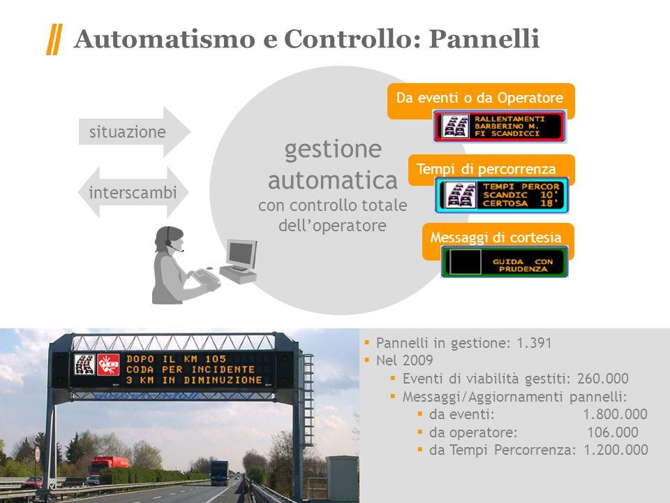 7 Automatismo e Controllo: Pannelli Pannelli in gestione: 1.391 Nel 2009 Eventi di viabilità gestiti: 260.000 Messaggi/Aggiornamenti pannelli: da even