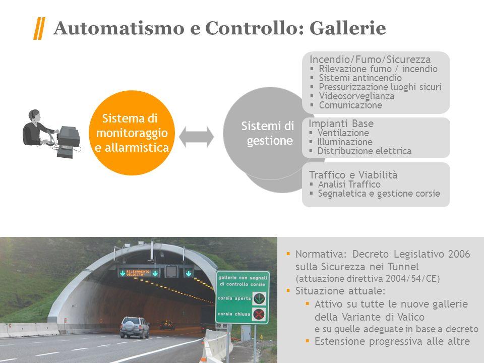8 Automatismo e Controllo: Gallerie Normativa: Decreto Legislativo 2006 sulla Sicurezza nei Tunnel (attuazione direttiva 2004/54/CE) Situazione attual