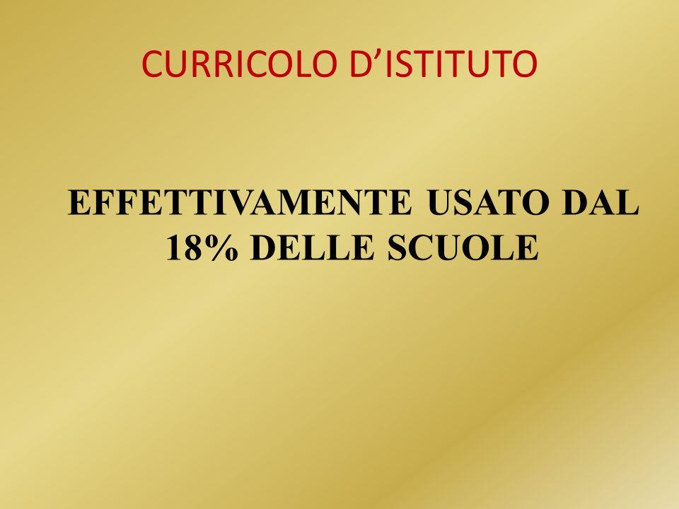 CURRICOLO DISTITUTO EFFETTIVAMENTE USATO DAL 18% DELLE SCUOLE