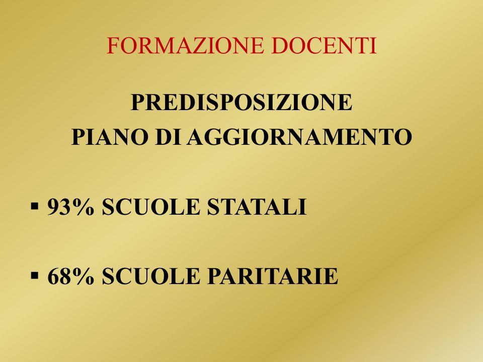 FORMAZIONE DOCENTI PREDISPOSIZIONE PIANO DI AGGIORNAMENTO 93% SCUOLE STATALI 68% SCUOLE PARITARIE