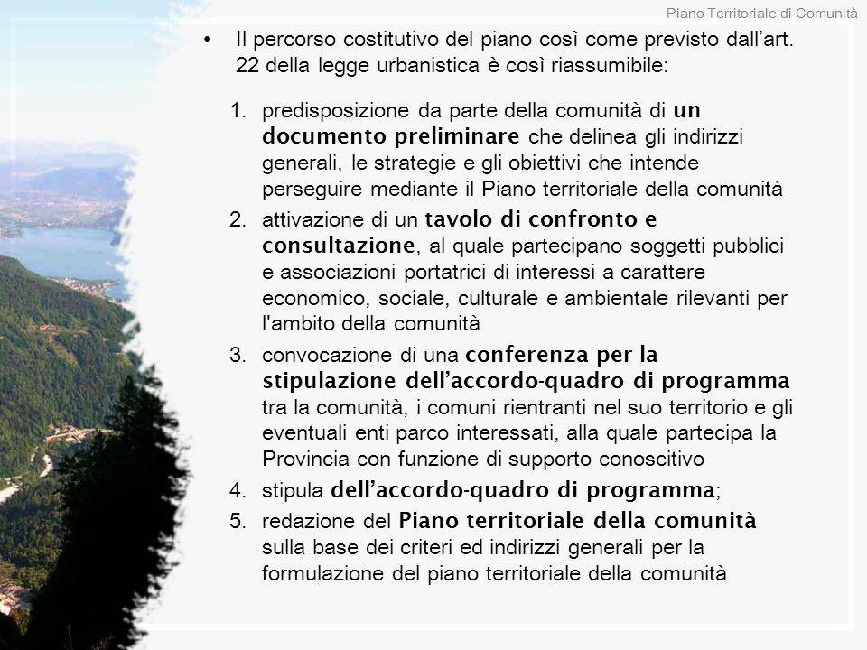 Il percorso costitutivo del piano così come previsto dallart. 22 della legge urbanistica è così riassumibile: 1.predisposizione da parte della comunit