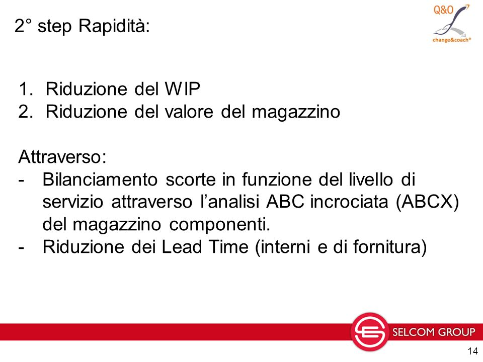 2° step Rapidità: 14 1.Riduzione del WIP 2.Riduzione del valore del magazzino Attraverso: -Bilanciamento scorte in funzione del livello di servizio attraverso lanalisi ABC incrociata (ABCX) del magazzino componenti.