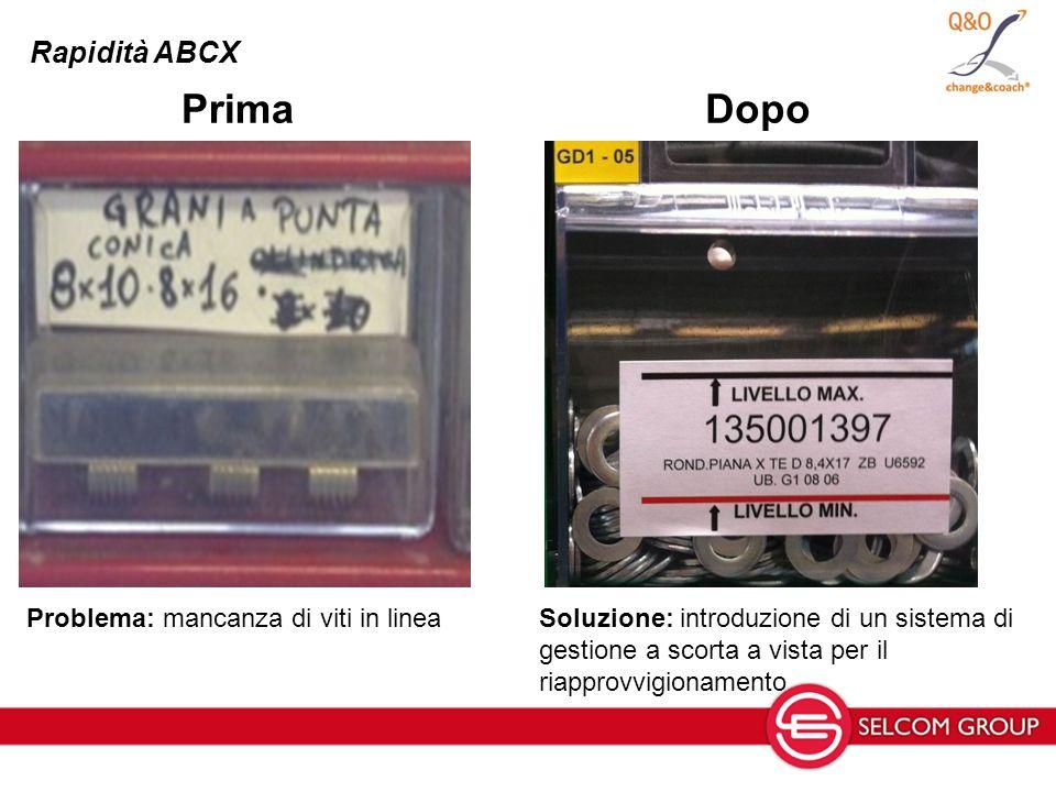 Rapidità ABCX PrimaDopo Problema: mancanza di viti in lineaSoluzione: introduzione di un sistema di gestione a scorta a vista per il riapprovvigionamento