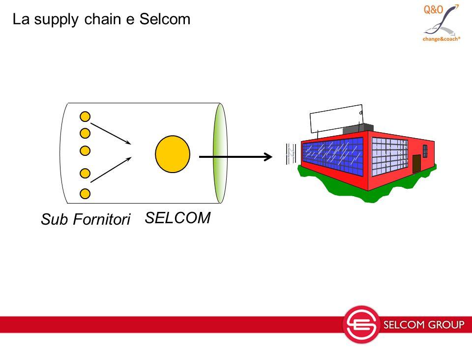 La supply chain e Selcom Sub Fornitori SELCOM dd