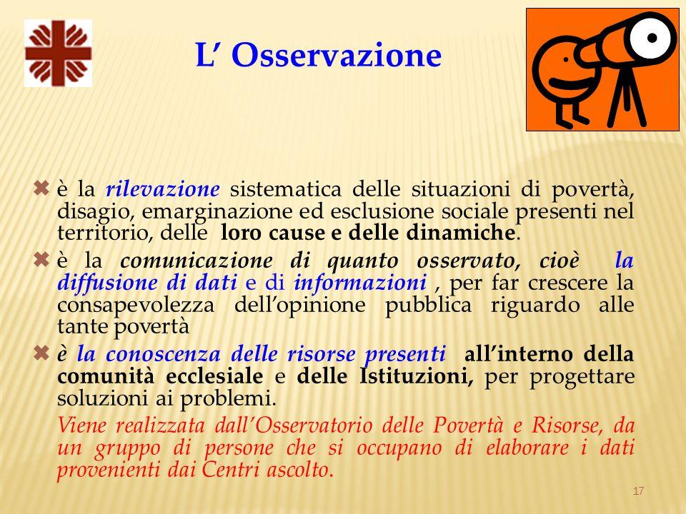 17 L Osservazione è la rilevazione sistematica delle situazioni di povertà, disagio, emarginazione ed esclusione sociale presenti nel territorio, delle loro cause e delle dinamiche.