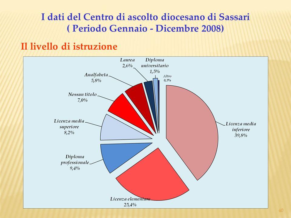 40 I dati del Centro di ascolto diocesano di Sassari ( Periodo Gennaio - Dicembre 2008) Il livello di istruzione