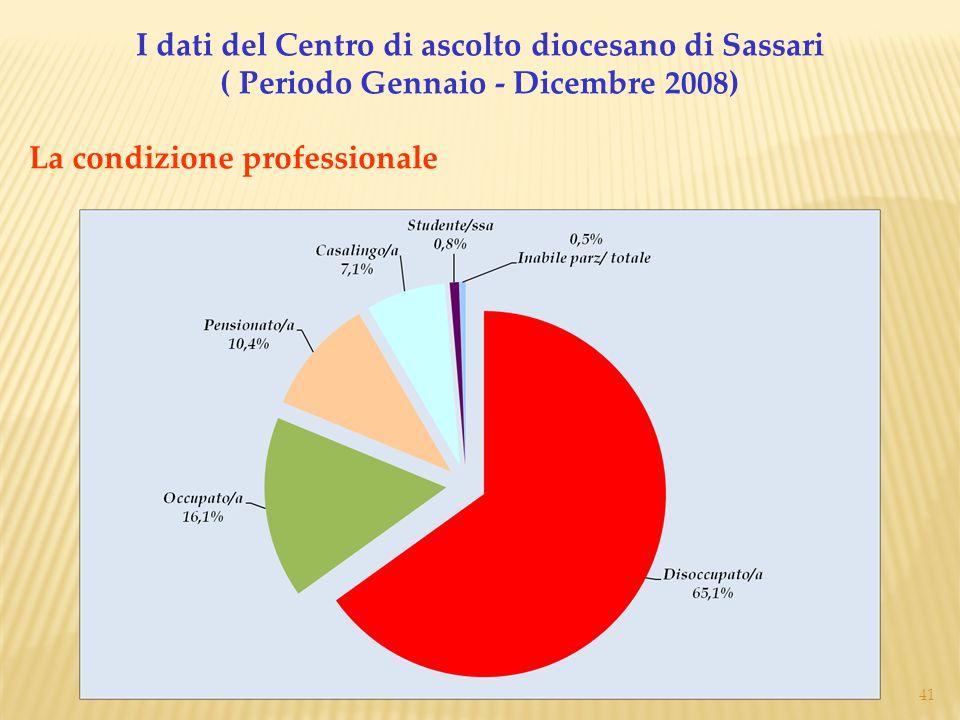 41 La condizione professionale I dati del Centro di ascolto diocesano di Sassari ( Periodo Gennaio - Dicembre 2008)