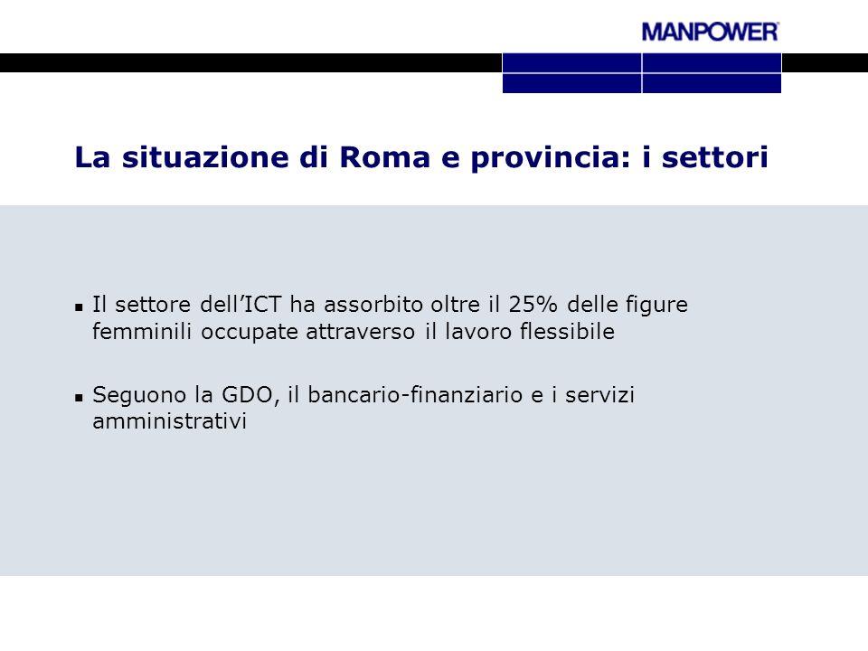 La situazione di Roma e provincia: i settori Il settore dellICT ha assorbito oltre il 25% delle figure femminili occupate attraverso il lavoro flessibile Seguono la GDO, il bancario-finanziario e i servizi amministrativi