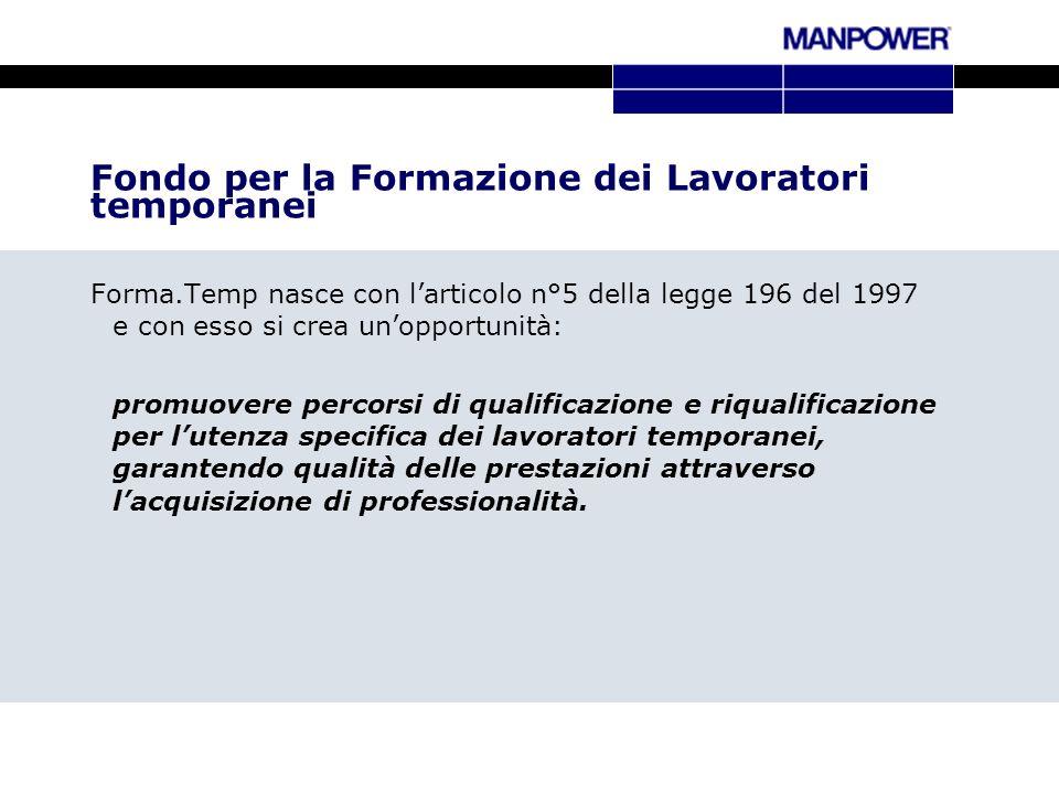 Fondo per la Formazione dei Lavoratori temporanei Forma.Temp nasce con larticolo n°5 della legge 196 del 1997 e con esso si crea unopportunità: promuo