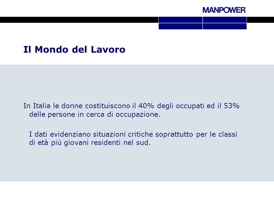 Il Mondo del Lavoro In Italia le donne costituiscono il 40% degli occupati ed il 53% delle persone in cerca di occupazione.