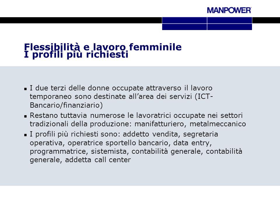 Flessibilità e lavoro femminile I profili più richiesti I due terzi delle donne occupate attraverso il lavoro temporaneo sono destinate allarea dei se