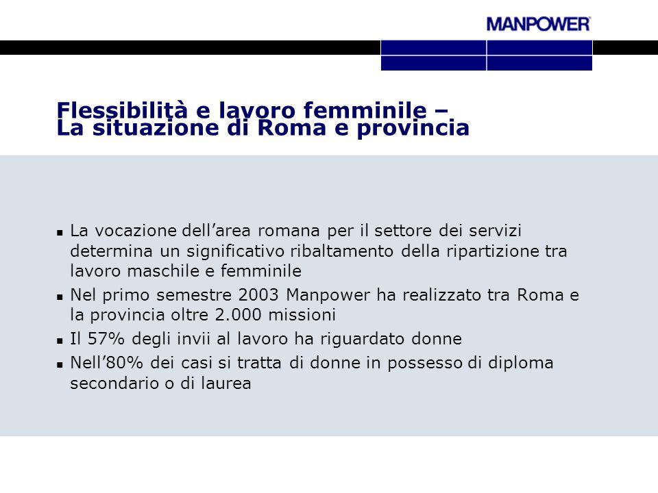 Flessibilità e lavoro femminile – La situazione di Roma e provincia La vocazione dellarea romana per il settore dei servizi determina un significativo