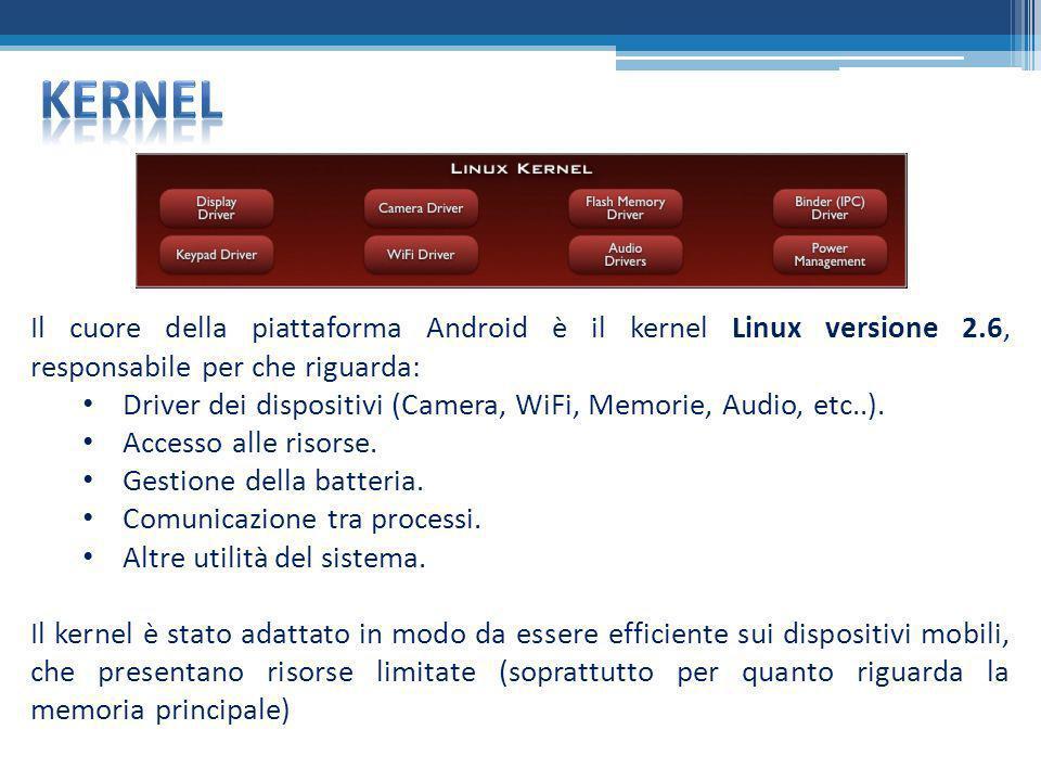 Il cuore della piattaforma Android è il kernel Linux versione 2.6, responsabile per che riguarda: Driver dei dispositivi (Camera, WiFi, Memorie, Audio
