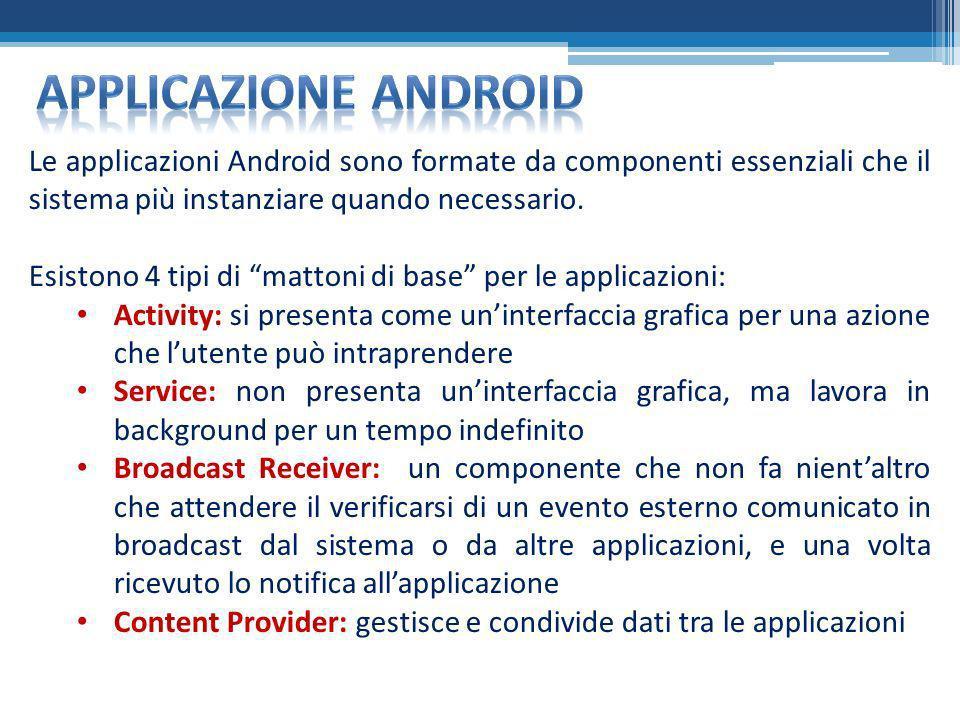 Le applicazioni Android sono formate da componenti essenziali che il sistema più instanziare quando necessario. Esistono 4 tipi di mattoni di base per