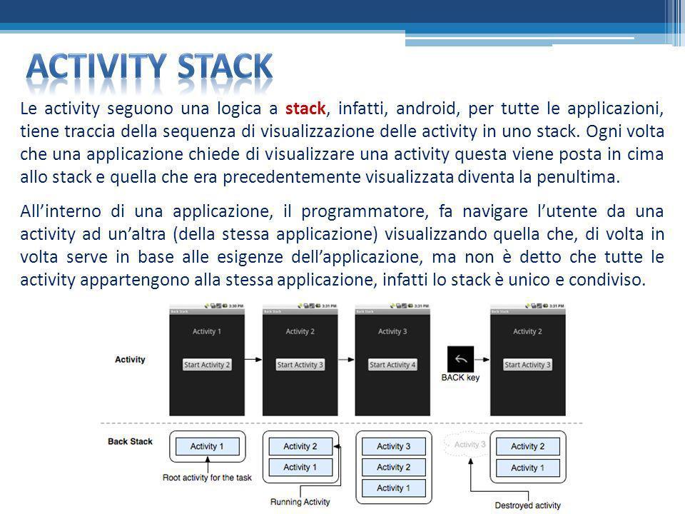 Le activity seguono una logica a stack, infatti, android, per tutte le applicazioni, tiene traccia della sequenza di visualizzazione delle activity in