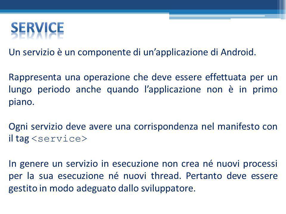 Un servizio è un componente di unapplicazione di Android. Rappresenta una operazione che deve essere effettuata per un lungo periodo anche quando lapp