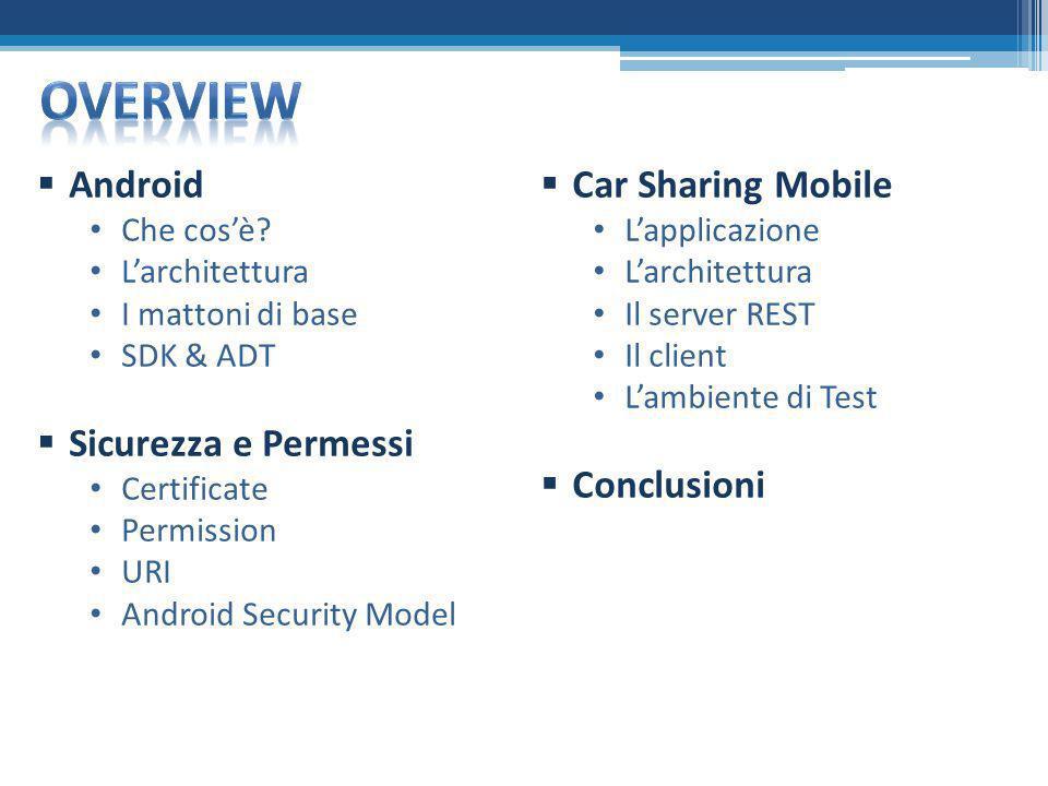Che cosè? Larchitettura I mattoni di base SDK & ADT Sicurezza e Permessi Certificate Permission URI Android Security Model Car Sharing Mobile Lapplica
