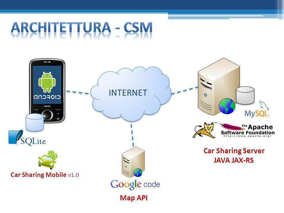 INTERNET Map API Car Sharing Server JAVA JAX-RS Car Sharing Mobile v1.0