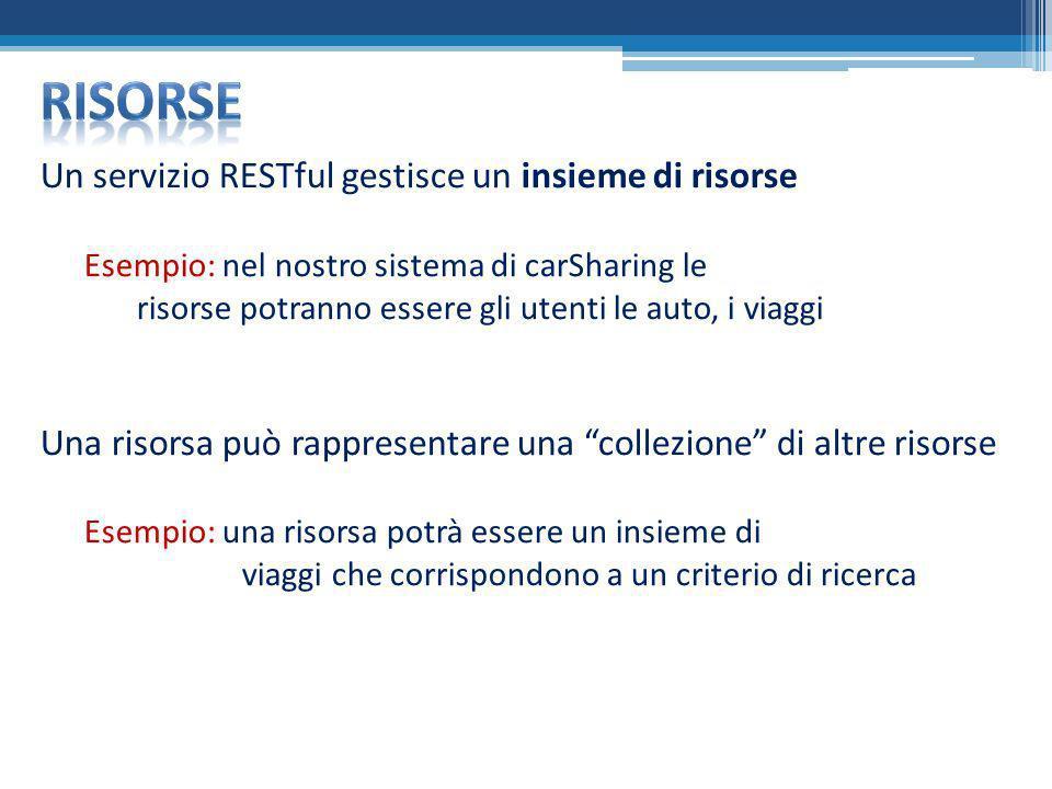 Un servizio RESTful gestisce un insieme di risorse Esempio: nel nostro sistema di carSharing le risorse potranno essere gli utenti le auto, i viaggi U