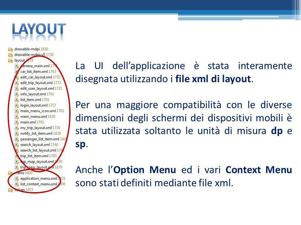 La UI dellapplicazione è stata interamente disegnata utilizzando i file xml di layout. Per una maggiore compatibilità con le diverse dimensioni degli