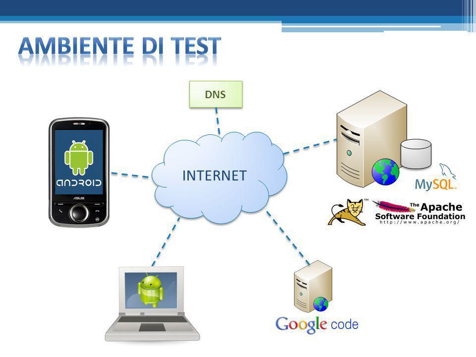 INTERNET DNS