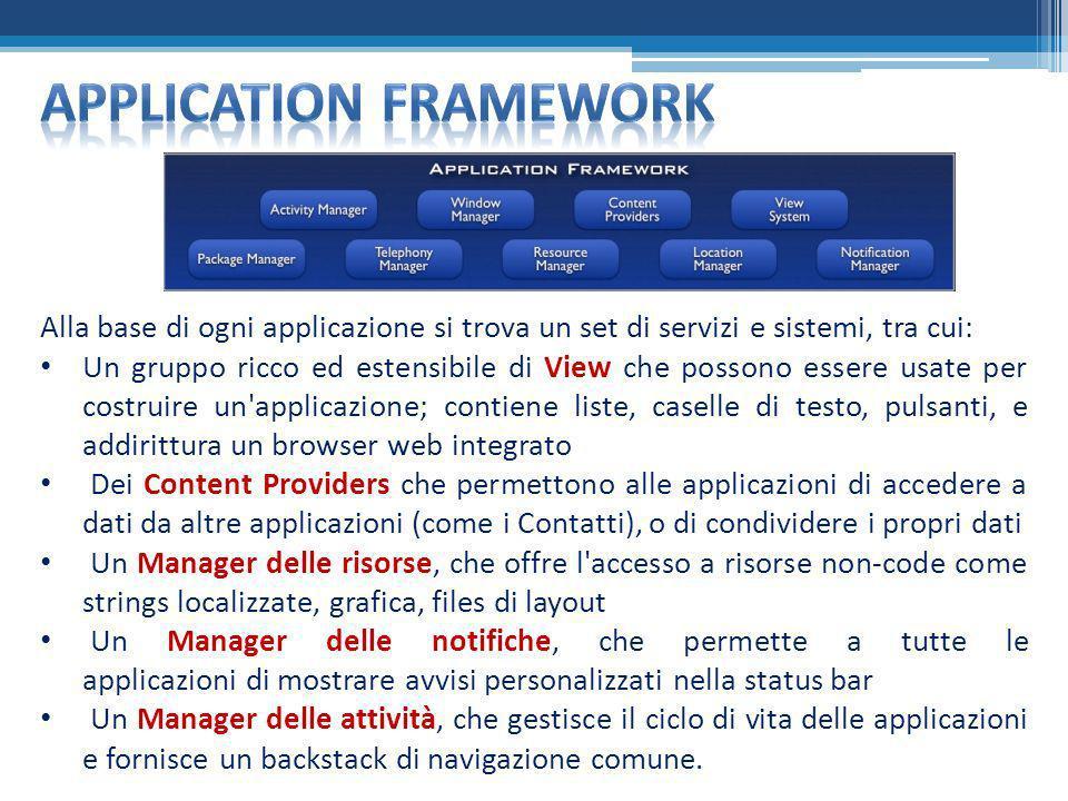 Alla base di ogni applicazione si trova un set di servizi e sistemi, tra cui: Un gruppo ricco ed estensibile di View che possono essere usate per cost