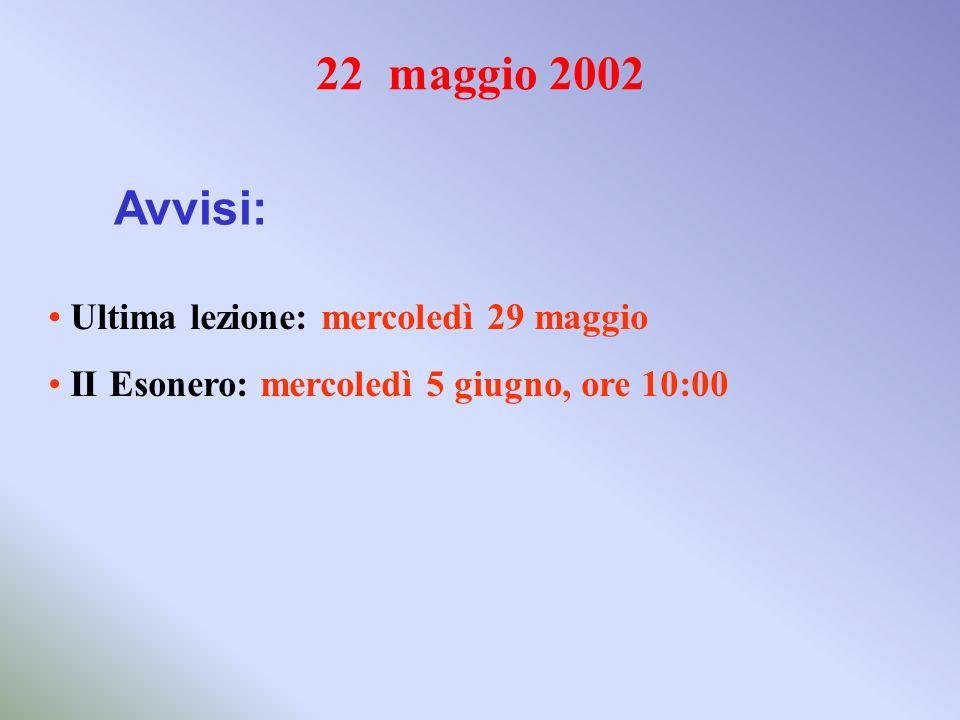 22 maggio 2002 Avvisi: Ultima lezione: mercoledì 29 maggio II Esonero: mercoledì 5 giugno, ore 10:00