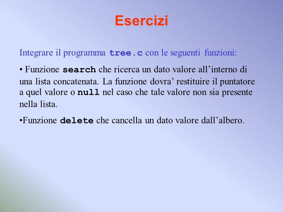 Esercizi Integrare il programma tree.c con le seguenti funzioni: Funzione search che ricerca un dato valore allinterno di una lista concatenata.