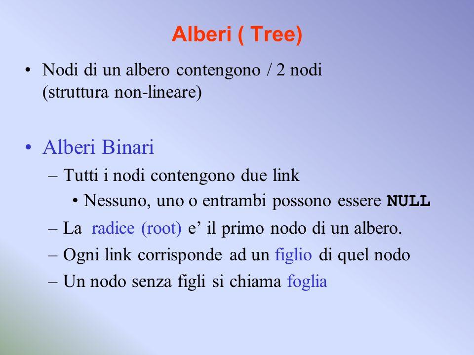 Alberi ( Tree) Nodi di un albero contengono 2 nodi (struttura non-lineare) Alberi Binari –Tutti i nodi contengono due link Nessuno, uno o entrambi possono essere NULL –La radice (root) e il primo nodo di un albero.