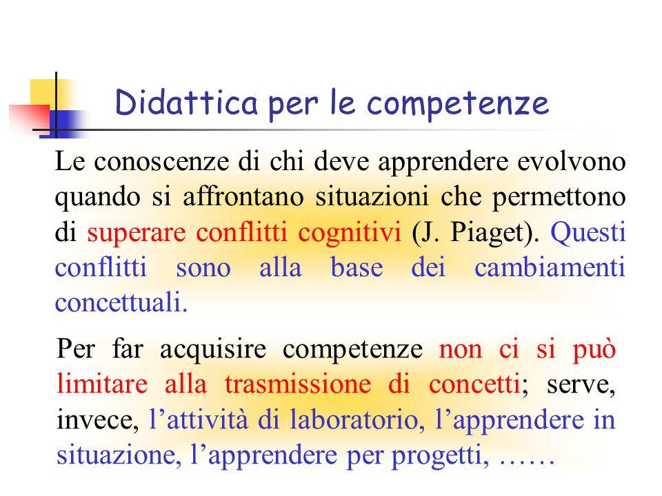 Didattica per le competenze Le conoscenze di chi deve apprendere evolvono quando si affrontano situazioni che permettono di superare conflitti cognitivi (J.