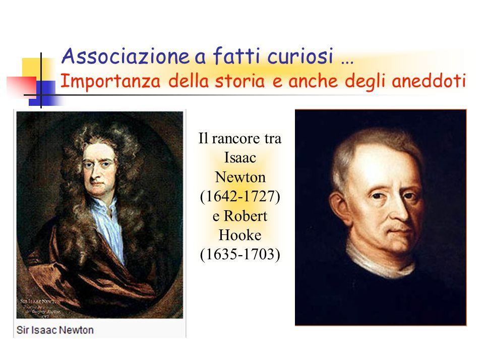Associazione a fatti curiosi … Importanza della storia e anche degli aneddoti Il rancore tra Isaac Newton (1642-1727) e Robert Hooke (1635-1703)