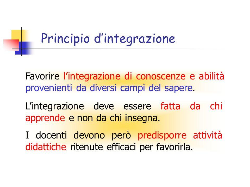 Principio dintegrazione Lintegrazione deve essere fatta da chi apprende e non da chi insegna. I docenti devono però predisporre attività didattiche ri