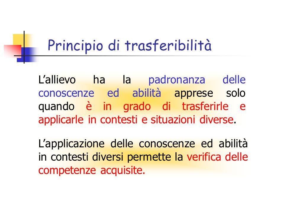Principio di trasferibilità Lallievo ha la padronanza delle conoscenze ed abilità apprese solo quando è in grado di trasferirle e applicarle in contesti e situazioni diverse.